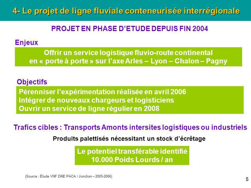 5 4- Le projet de ligne fluviale conteneurisée interrégionale Offrir un service logistique fluvio-route continental en « porte à porte » sur laxe Arle