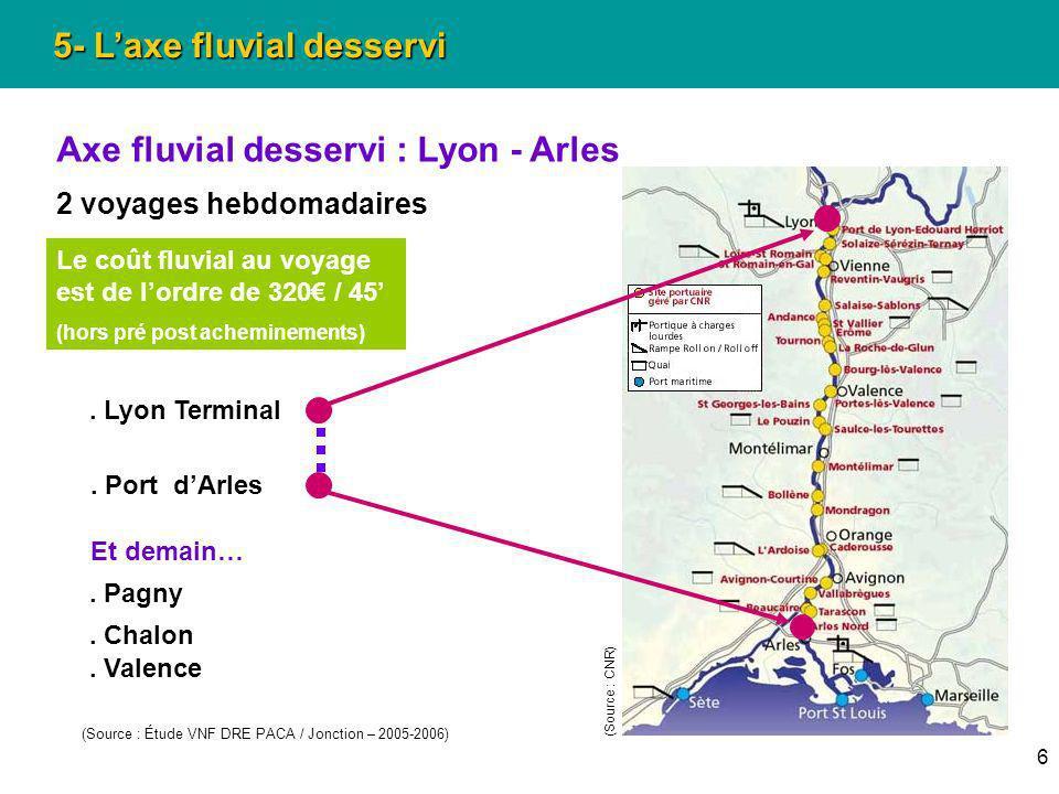 6 5- Laxe fluvial desservi. Port dArles. Lyon Terminal Axe fluvial desservi : Lyon - Arles. Chalon. Pagny (Source : Étude VNF DRE PACA / Jonction – 20