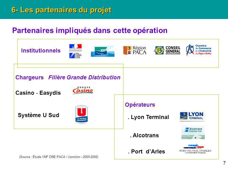 7 6- Les partenaires du projet Casino - Easydis. Port dArles. Lyon Terminal. Alcotrans Chargeurs (Source : Étude VNF DRE PACA / Jonction – 2005-2006)