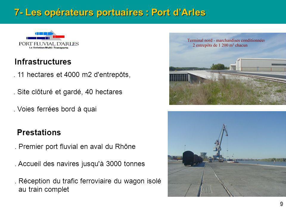 9 7- Les opérateurs portuaires : Port dArles. Premier port fluvial en aval du Rhône. Accueil des navires jusqu'à 3000 tonnes. Réception du trafic ferr