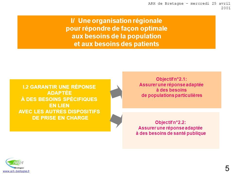 www.arh-bretagne.fr 6 II/ Une organisation territoriale des moyens par secteur sanitaire pour permettre aux acteurs de terrain de réaliser les objectifs d amélioration de l offre régionale de soins en santé mentale = les 8 réseaux sectoriels de santé mentale ARH de Bretagne – mercredi 25 avril 2001