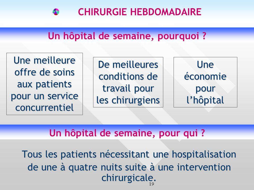 19 Tous les patients nécessitant une hospitalisation de une à quatre nuits suite à une intervention chirurgicale.