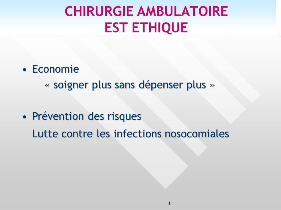 4 EconomieEconomie « soigner plus sans dépenser plus » « soigner plus sans dépenser plus » Prévention des risquesPrévention des risques Lutte contre les infections nosocomiales CHIRURGIE AMBULATOIRE EST ETHIQUE