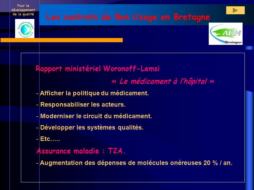 Pour le développement de la qualité Les contrats de Bon Usage en Bretagne Rapport ministériel Woronoff-Lemsi « Le médicament à lhôpital » - Afficher l