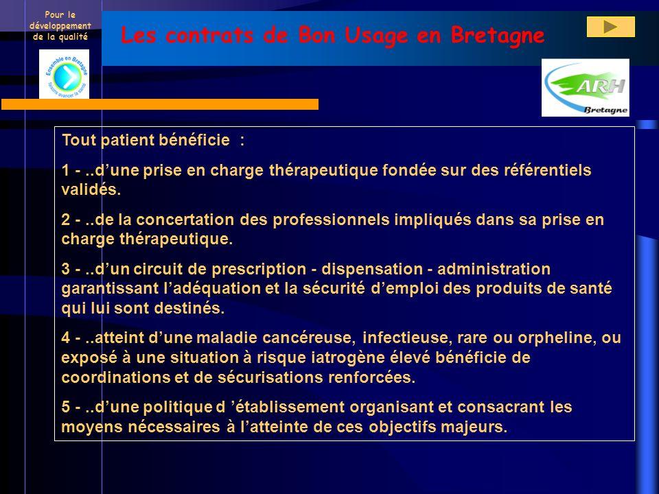 Pour le développement de la qualité Les contrats de Bon Usage en Bretagne Tout patient bénéficie : 1 -..dune prise en charge thérapeutique fondée sur