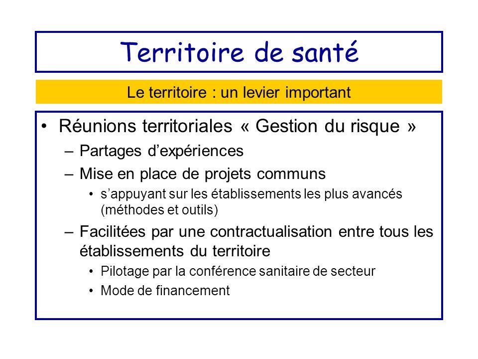 Réunions territoriales « Gestion du risque » –Partages dexpériences –Mise en place de projets communs sappuyant sur les établissements les plus avancé