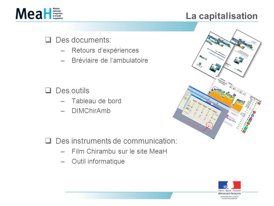 La capitalisation Des documents: –Retours dexpériences –Bréviaire de lambulatoire Des outils –Tableau de bord –DIMChirAmb Des instruments de communica