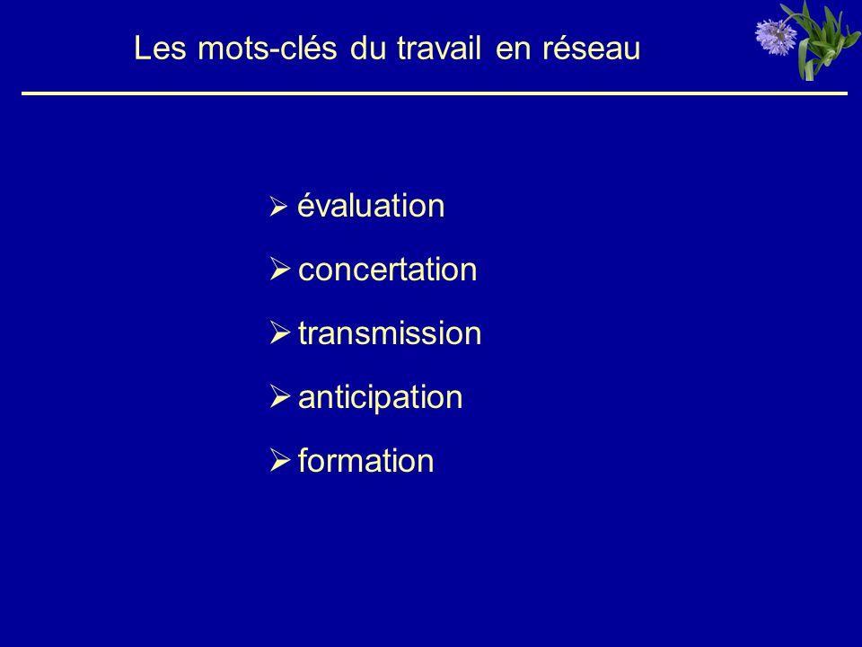 Les mots-clés du travail en réseau évaluation concertation transmission anticipation formation