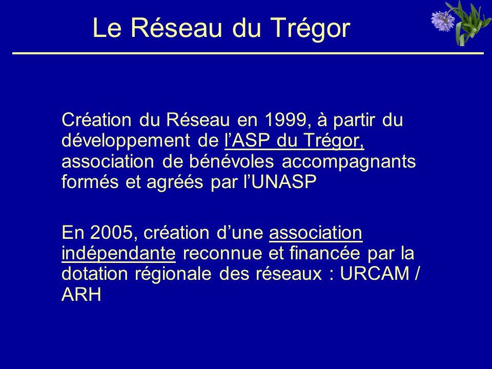 Le réseau du Trégor est situé à Lannion (Côtes dArmor) Il dessert, dans un rayon de 20 km, les cantons de: Bégard Perros-Guirec Plestin les Grèves Plouaret La Roche Derrien, Tréguier