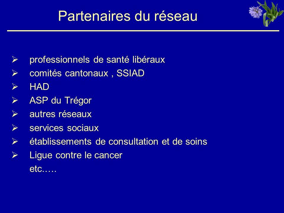 Partenaires du réseau professionnels de santé libéraux comités cantonaux, SSIAD HAD ASP du Trégor autres réseaux services sociaux établissements de consultation et de soins Ligue contre le cancer etc.….
