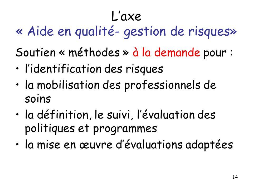14 Laxe « Aide en qualité- gestion de risques» Soutien « méthodes » à la demande pour : lidentification des risques la mobilisation des professionnels