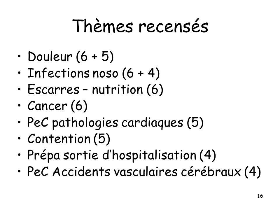 16 Thèmes recensés Douleur (6 + 5) Infections noso (6 + 4) Escarres – nutrition (6) Cancer (6) PeC pathologies cardiaques (5) Contention (5) Prépa sor