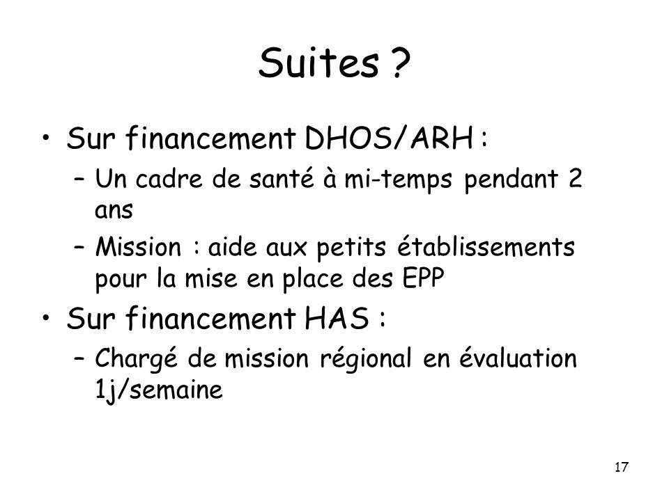 17 Suites ? Sur financement DHOS/ARH : –Un cadre de santé à mi-temps pendant 2 ans –Mission : aide aux petits établissements pour la mise en place des