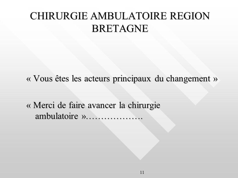 11 CHIRURGIE AMBULATOIRE REGION BRETAGNE « Vous êtes les acteurs principaux du changement » « Merci de faire avancer la chirurgie ambulatoire »……………….