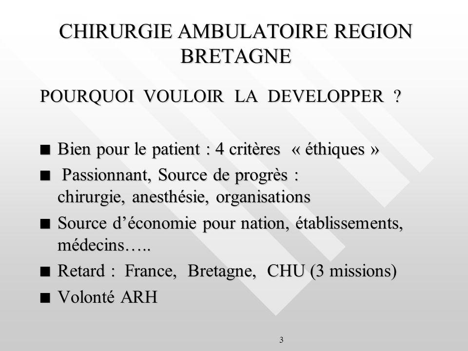 3 CHIRURGIE AMBULATOIRE REGION BRETAGNE POURQUOI VOULOIR LA DEVELOPPER .