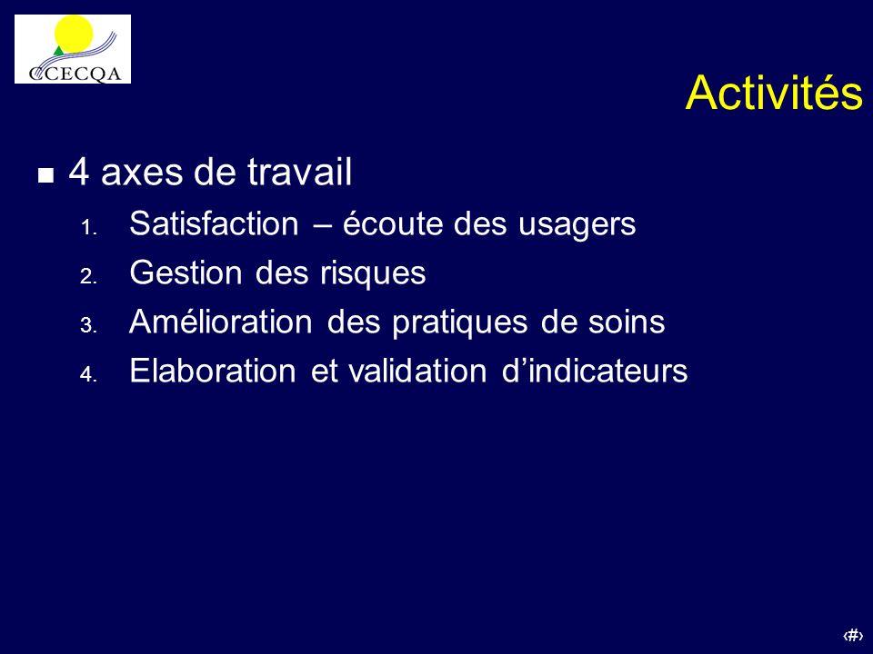 10 Activités n 4 axes de travail 1. Satisfaction – écoute des usagers 2. Gestion des risques 3. Amélioration des pratiques de soins 4. Elaboration et