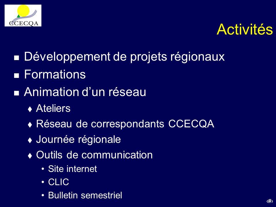 11 Activités n Développement de projets régionaux n Formations n Animation dun réseau t Ateliers t Réseau de correspondants CCECQA t Journée régionale