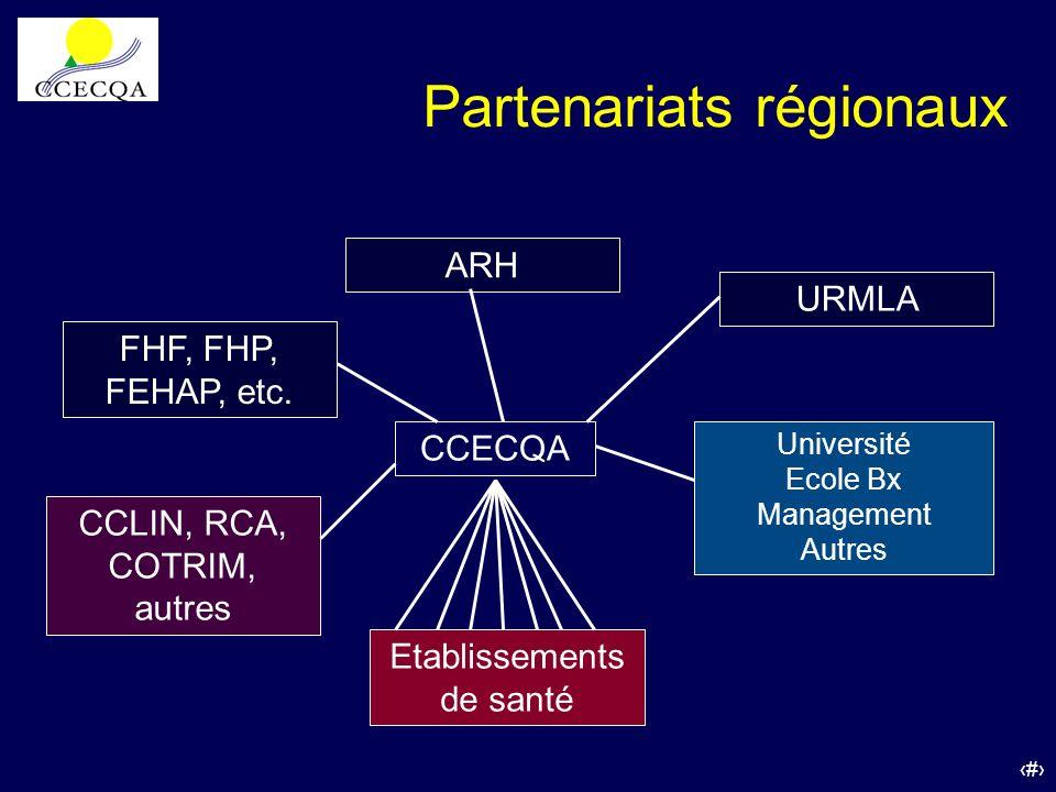 16 CCECQA CCLIN, RCA, COTRIM, autres Partenariats régionaux URMLA Université Ecole Bx Management Autres Etablissements de santé FHF, FHP, FEHAP, etc.