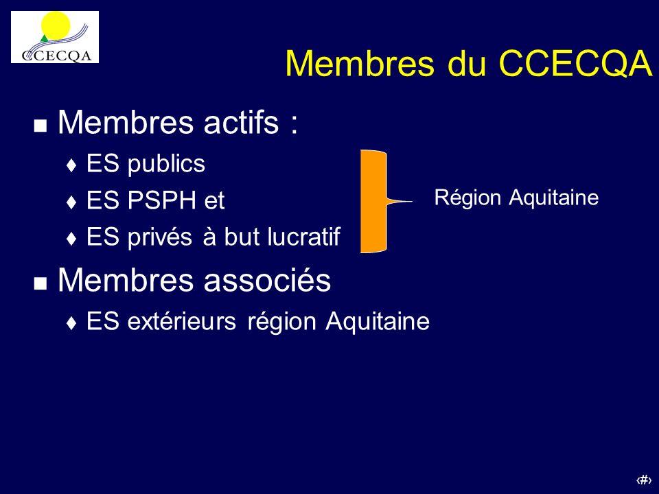3 Membres du CCECQA n Membres actifs : t ES publics t ES PSPH et t ES privés à but lucratif n Membres associés t ES extérieurs région Aquitaine Région