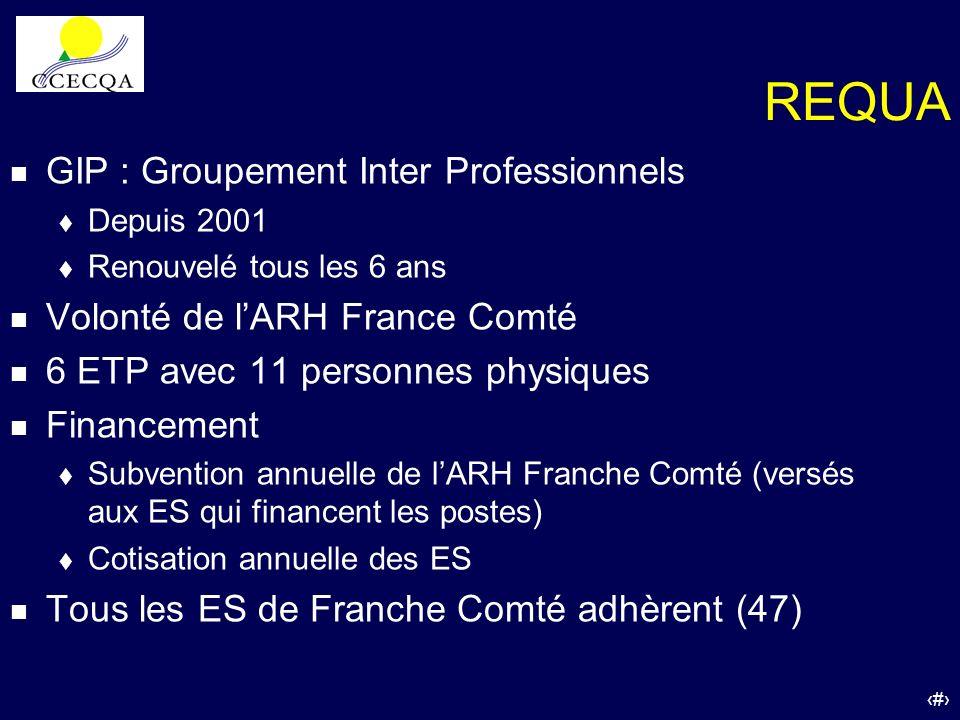 31 REQUA n GIP : Groupement Inter Professionnels t Depuis 2001 t Renouvelé tous les 6 ans n Volonté de lARH France Comté n 6 ETP avec 11 personnes phy