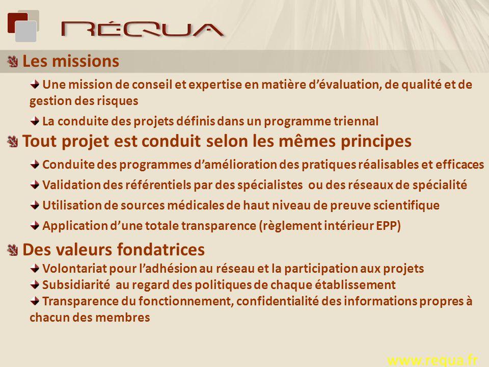 32 Les missions Une mission de conseil et expertise en matière dévaluation, de qualité et de gestion des risques La conduite des projets définis dans