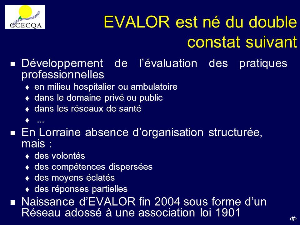 38 EVALOR est né du double constat suivant n Développement de lévaluation des pratiques professionnelles t en milieu hospitalier ou ambulatoire t dans