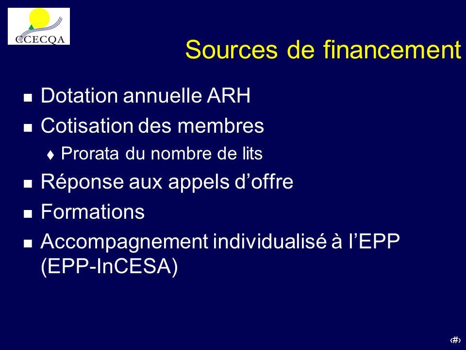 4 Sources de financement n Dotation annuelle ARH n Cotisation des membres t Prorata du nombre de lits n Réponse aux appels doffre n Formations n Accom