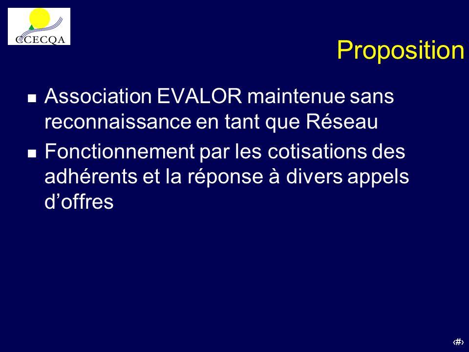45 Proposition n Association EVALOR maintenue sans reconnaissance en tant que Réseau n Fonctionnement par les cotisations des adhérents et la réponse