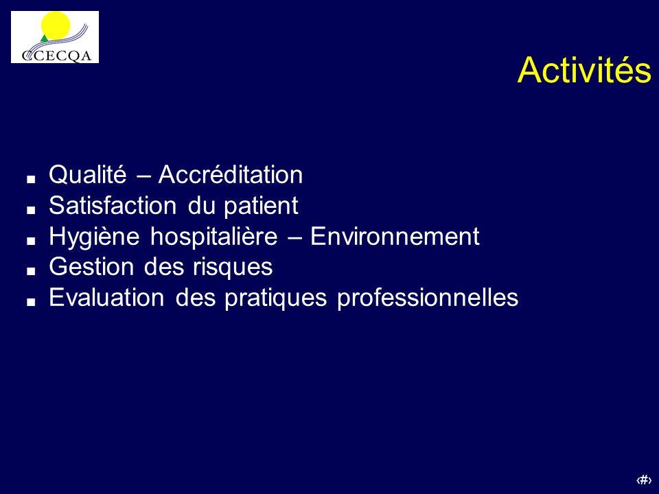 49 Qualité – Accréditation Satisfaction du patient Hygiène hospitalière – Environnement Gestion des risques Evaluation des pratiques professionnelles