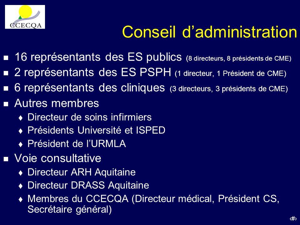 7 Conseil dadministration n 16 représentants des ES publics ( 8 directeurs, 8 présidents de CME) n 2 représentants des ES PSPH (1 directeur, 1 Préside
