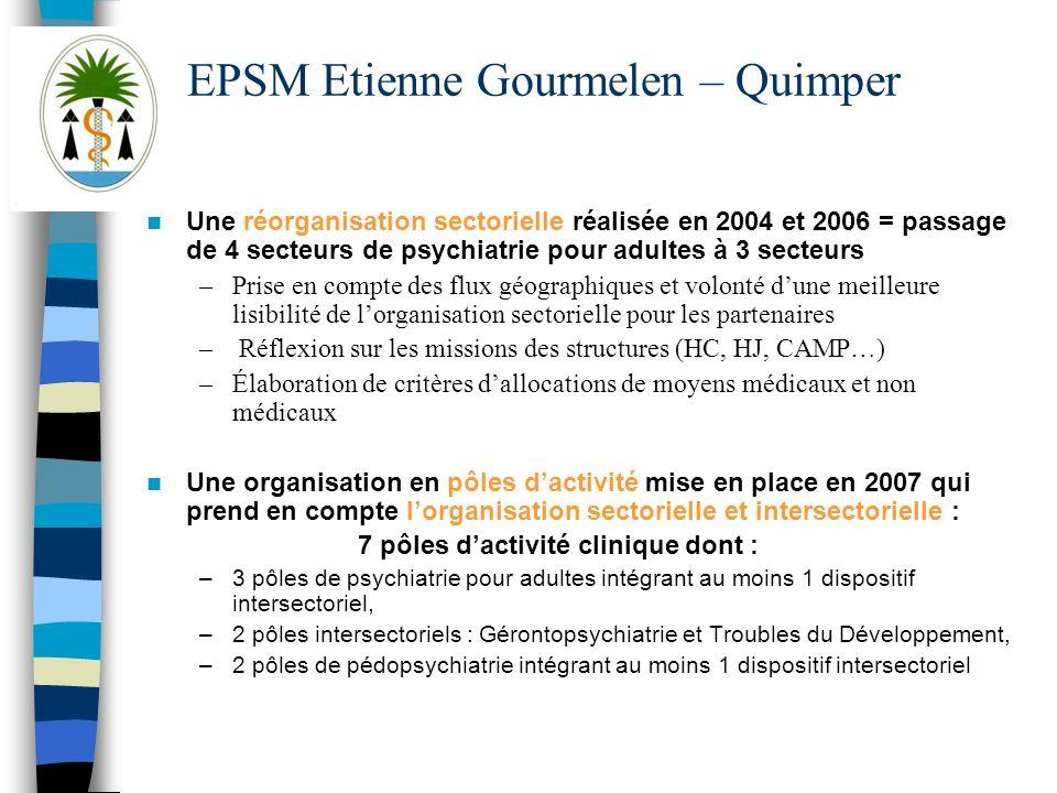 EPSM Etienne Gourmelen – Quimper Une réorganisation sectorielle réalisée en 2004 et 2006 = passage de 4 secteurs de psychiatrie pour adultes à 3 secte