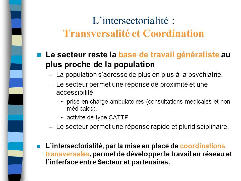 Lintersectorialité : Transversalité et Coordination Le secteur reste la base de travail généraliste au plus proche de la population –La population sad
