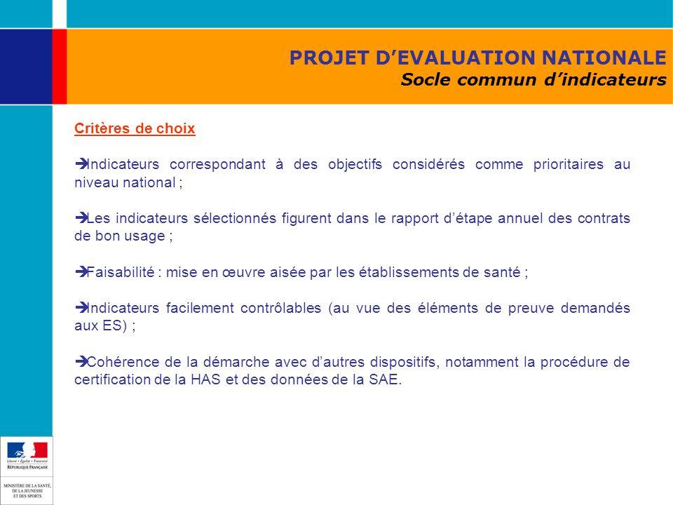 PROJET DEVALUATION NATIONALE Socle commun dindicateurs Critères de choix Indicateurs correspondant à des objectifs considérés comme prioritaires au ni
