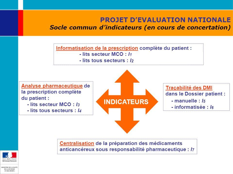 PROJET DEVALUATION NATIONALE Socle commun dindicateurs (en cours de concertation) Informatisation de la prescription complète du patient : - lits sect