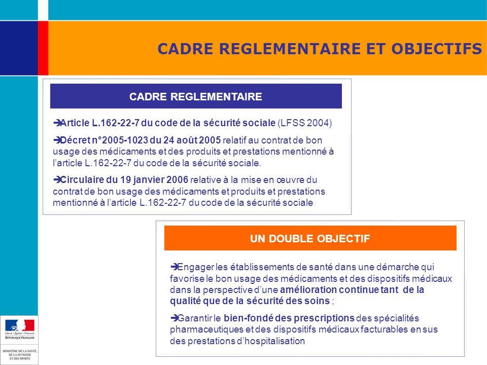 CADRE REGLEMENTAIRE ET OBJECTIFS CADRE REGLEMENTAIRE Article L.162-22-7 du code de la sécurité sociale (LFSS 2004) Décret n°2005-1023 du 24 août 2005