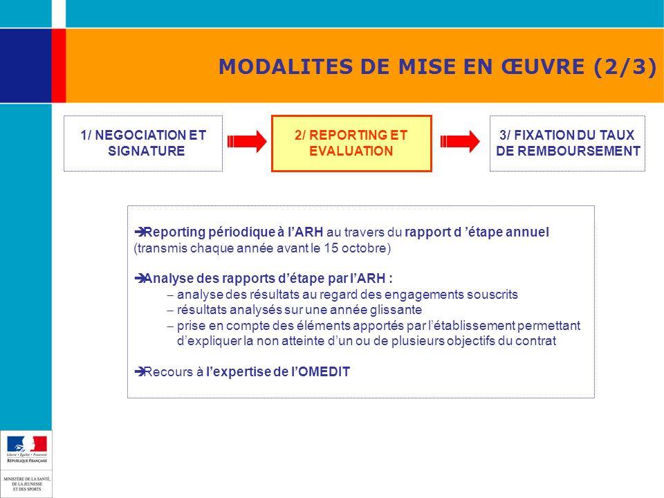 MODALITES DE MISE EN ŒUVRE (2/3) 1/ NEGOCIATION ET SIGNATURE 2/ REPORTING ET EVALUATION 3/ FIXATION DU TAUX DE REMBOURSEMENT Reporting périodique à lA