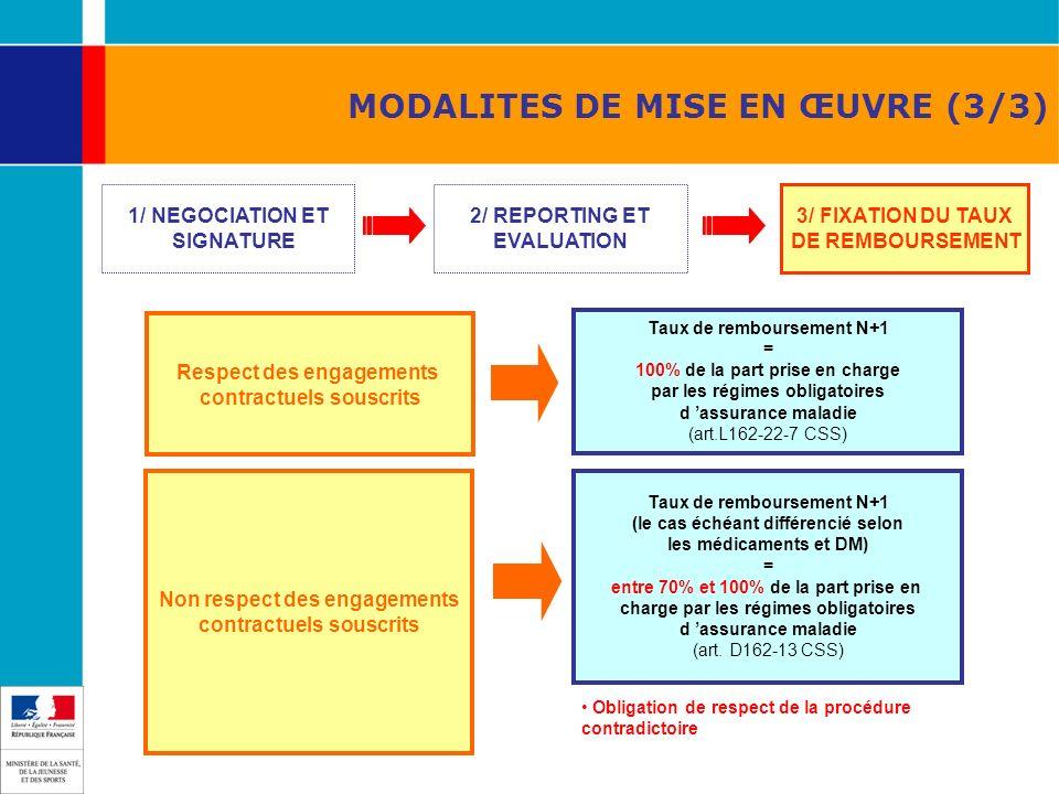 MODALITES DE MISE EN ŒUVRE (3/3) 1/ NEGOCIATION ET SIGNATURE 2/ REPORTING ET EVALUATION 3/ FIXATION DU TAUX DE REMBOURSEMENT Respect des engagements c