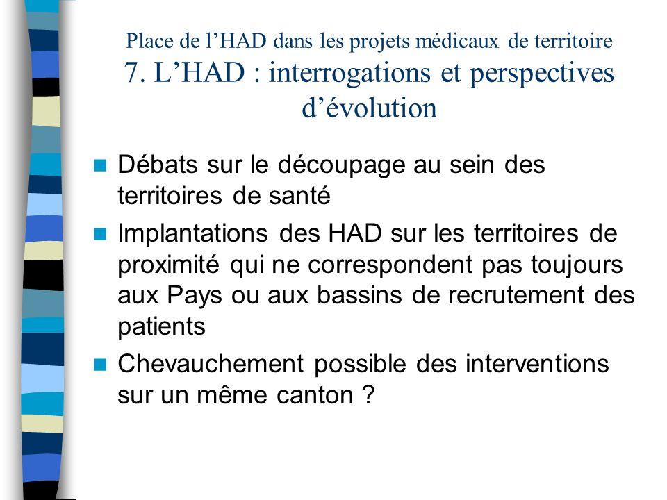 Place de lHAD dans les projets médicaux de territoire 7.