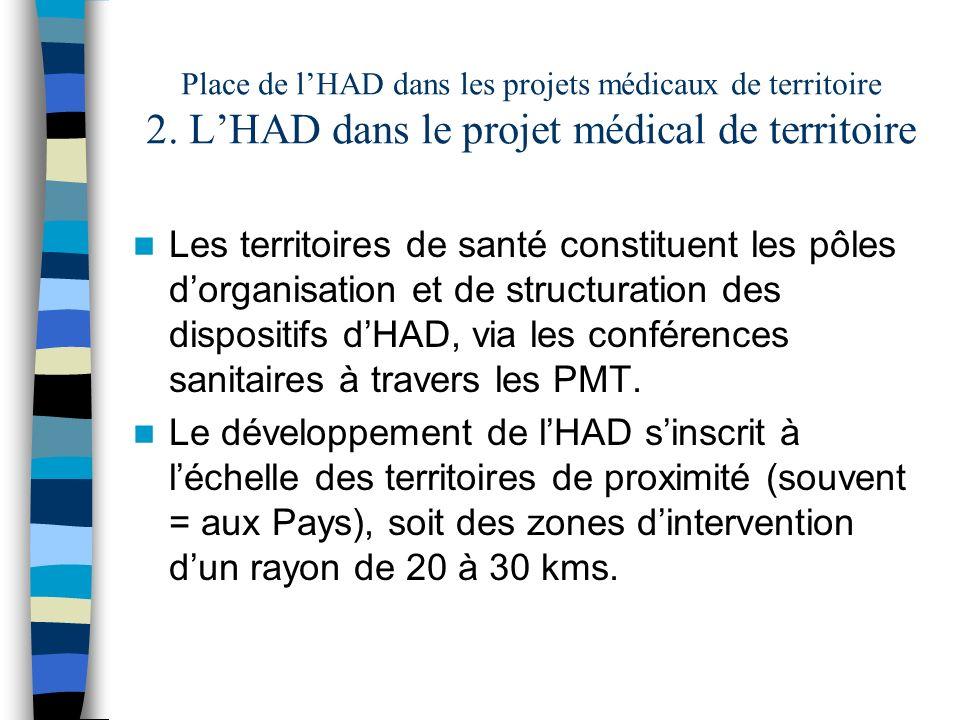 Place de lHAD dans les projets médicaux de territoire 2.