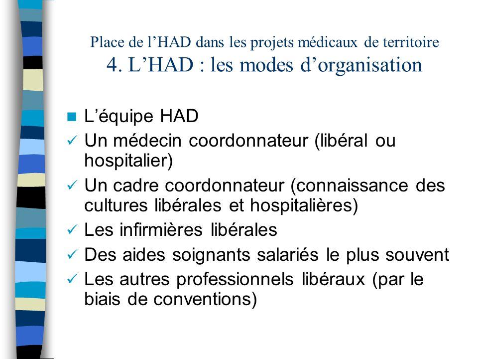 Place de lHAD dans les projets médicaux de territoire 4.