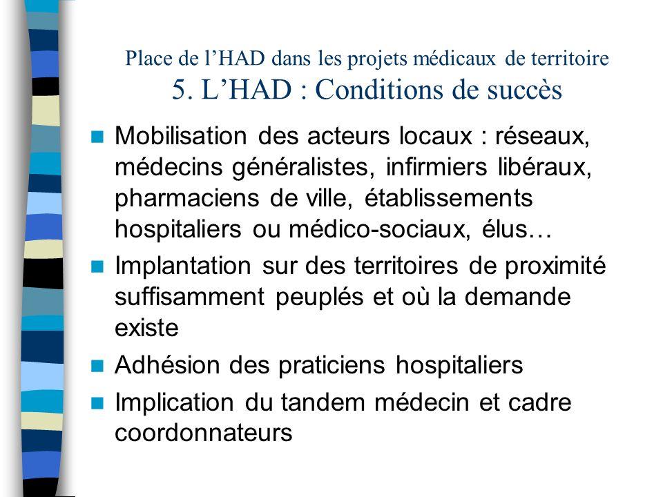 Place de lHAD dans les projets médicaux de territoire 5.