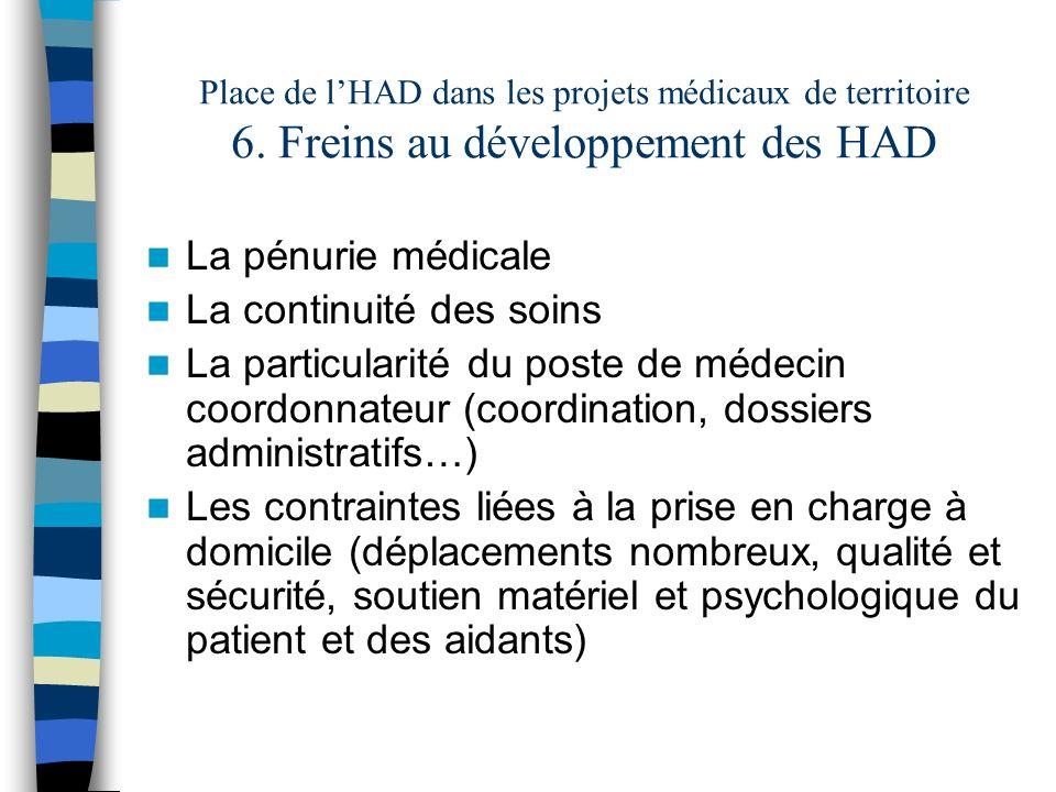 Place de lHAD dans les projets médicaux de territoire 6.