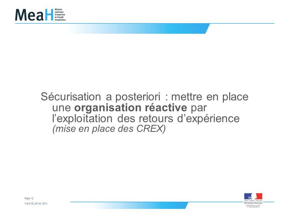 mardi 28 janvier 2014 Page 12 Sécurisation a posteriori : mettre en place une organisation réactive par lexploitation des retours dexpérience (mise en