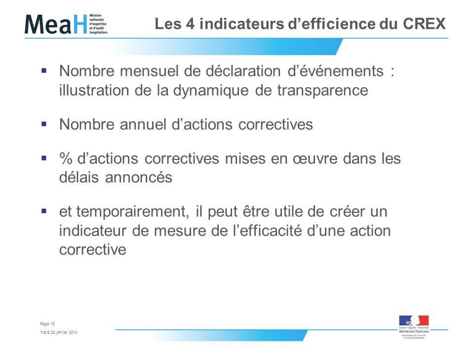 mardi 28 janvier 2014 Page 15 Les 4 indicateurs defficience du CREX Nombre mensuel de déclaration dévénements : illustration de la dynamique de transp