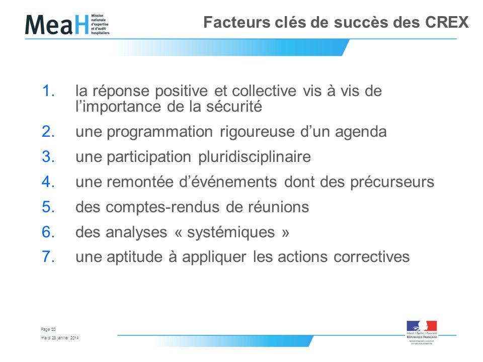 mardi 28 janvier 2014 Page 20 Facteurs clés de succès des CREX 1.la réponse positive et collective vis à vis de limportance de la sécurité 2.une progr
