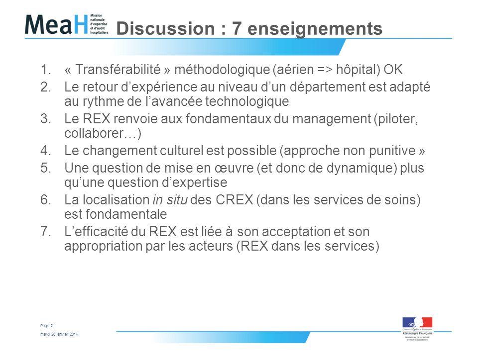 mardi 28 janvier 2014 Page 21 Discussion : 7 enseignements 1.« Transférabilité » méthodologique (aérien => hôpital) OK 2.Le retour dexpérience au nive