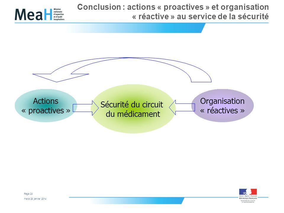 mardi 28 janvier 2014 Page 24 Conclusion : actions « proactives » et organisation « réactive » au service de la sécurité Actions « proactives » Sécuri