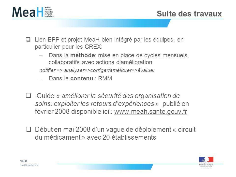 mardi 28 janvier 2014 Page 25 Suite des travaux Lien EPP et projet MeaH bien intégré par les équipes, en particulier pour les CREX: –Dans la méthode: