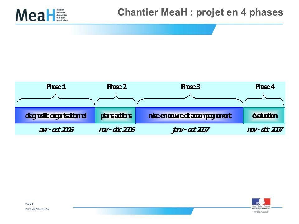 mardi 28 janvier 2014 Page 5 Chantier MeaH : projet en 4 phases