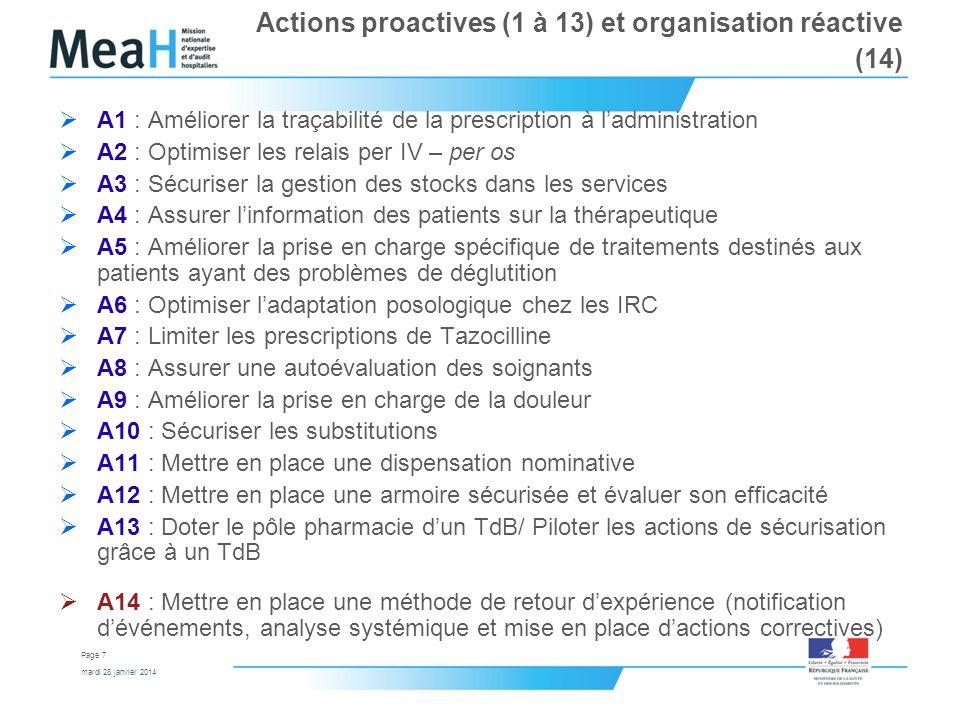 mardi 28 janvier 2014 Page 7 Actions proactives (1 à 13) et organisation réactive (14) A1 : Améliorer la traçabilité de la prescription à ladministrat